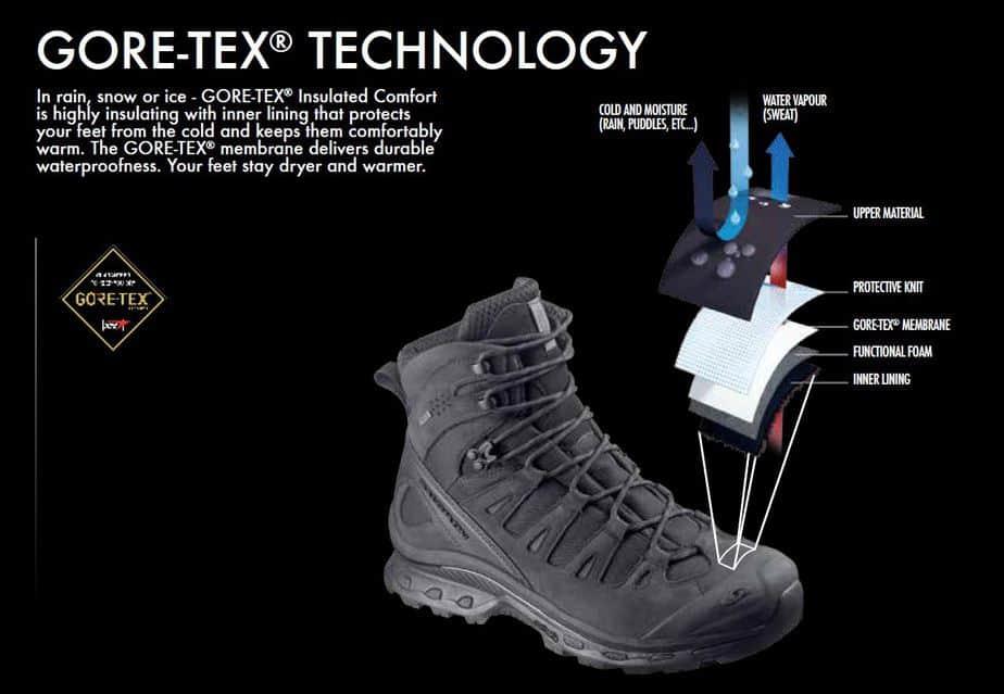 công nghệ goretex chống thấm nước
