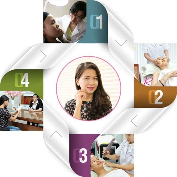 4 bước điều trị nám, tàn nhang của Rmeilan